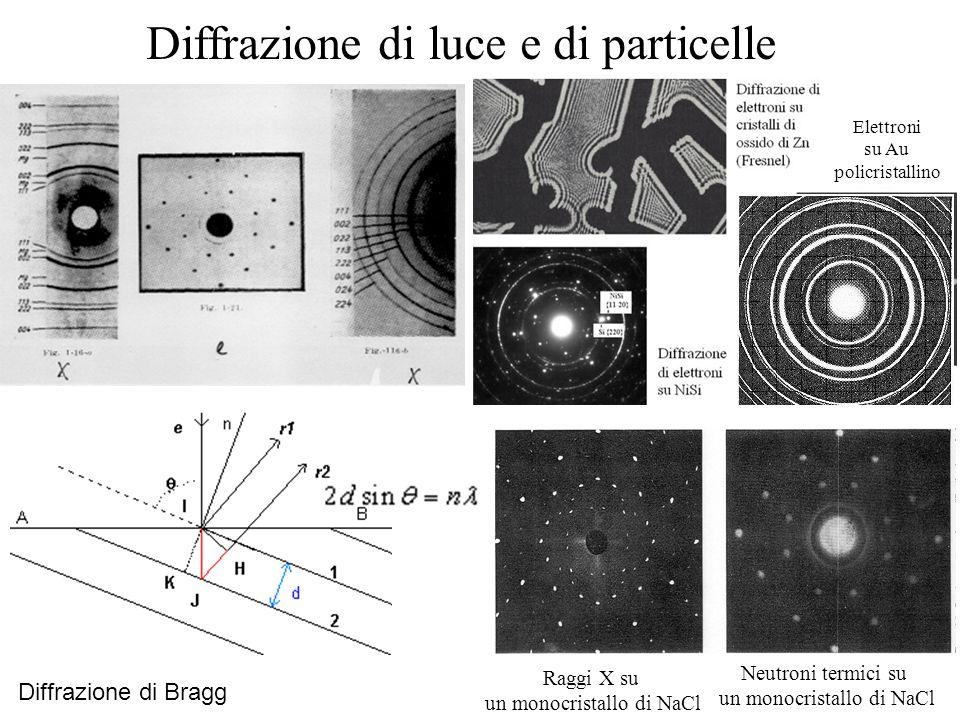 Diffrazione di luce e di particelle Diffrazione di Bragg Raggi X su un monocristallo di NaCl Neutroni termici su un monocristallo di NaCl Elettroni su