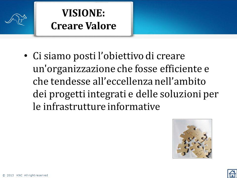 © 2013 KNC All right reserved VISIONE: Creare Valore Ci siamo posti l'obiettivo di creare un organizzazione che fosse efficiente e che tendesse all'eccellenza nell'ambito dei progetti integrati e delle soluzioni per le infrastrutture informative 4