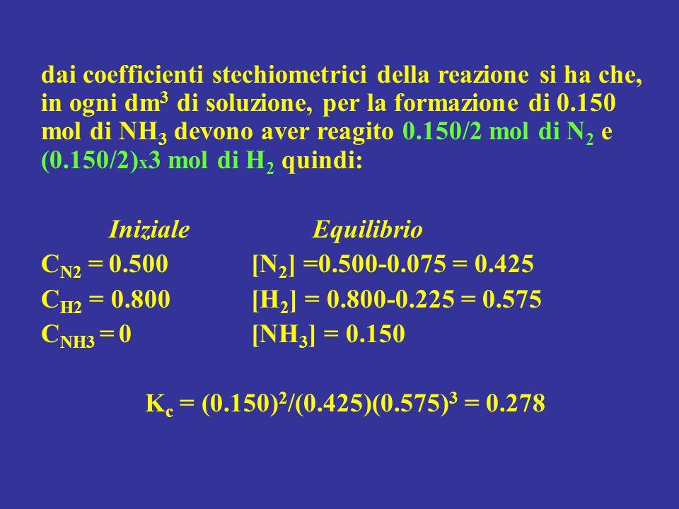 dai coefficienti stechiometrici della reazione si ha che, in ogni dm 3 di soluzione, per la formazione di 0.150 mol di NH 3 devono aver reagito 0.150/