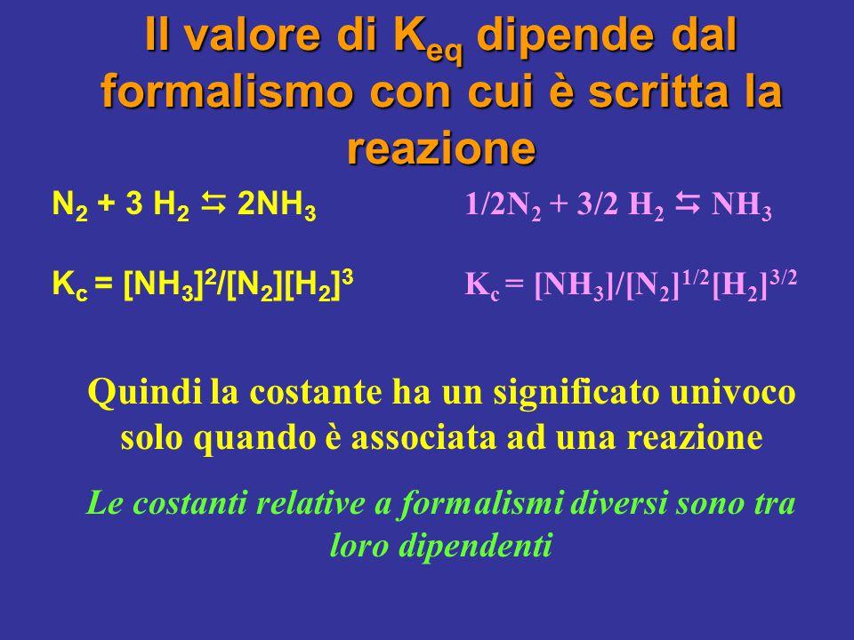 Il valore di K eq dipende dal formalismo con cui è scritta la reazione N 2 + 3 H 2  2NH 3 K c = [NH 3 ] 2 /[N 2 ][H 2 ] 3 1/2N 2 + 3/2 H 2  NH 3 K c
