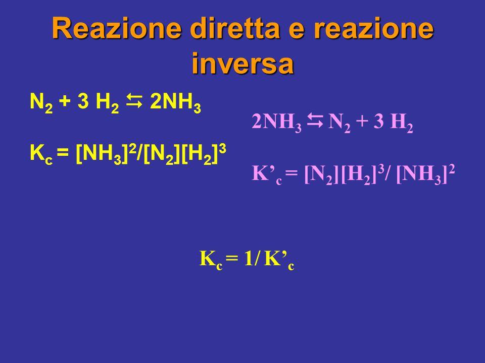 Reazione diretta e reazione inversa N 2 + 3 H 2  2NH 3 K c = [NH 3 ] 2 /[N 2 ][H 2 ] 3 2NH 3  N 2 + 3 H 2 K' c = [N 2 ][H 2 ] 3 / [NH 3 ] 2 K c = 1/
