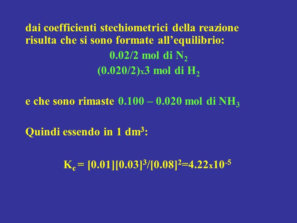 dai coefficienti stechiometrici della reazione risulta che si sono formate all'equilibrio: 0.02/2 mol di N 2 (0.020/2) x 3 mol di H 2 e che sono rimas