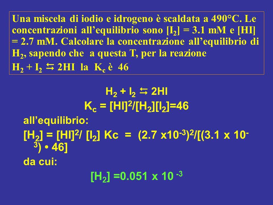 H 2 + I 2  2HI K c = [HI] 2 /[H 2 ][I 2 ]=46 all'equilibrio: [H 2 ] = [HI] 2 / [I 2 ] Kc = (2.7 x10 -3 ) 2 /[(3.1 x 10 - 3 ) 46] da cui: [H 2 ] =0.05