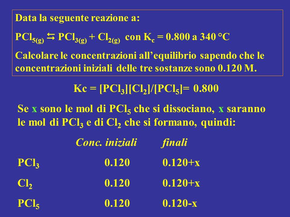Kc = [PCl 3 ][Cl 2 ]/[PCl 5 ]= 0.800 Se x sono le mol di PCl 5 che si dissociano, x saranno le mol di PCl 3 e di Cl 2 che si formano, quindi: Conc. in