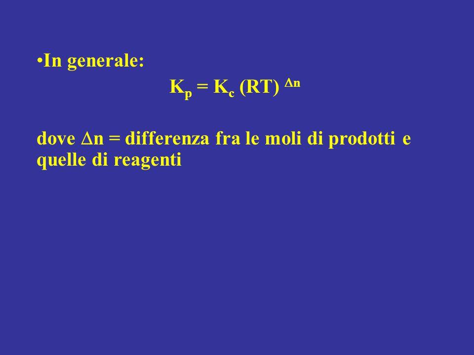Relazione fra K p e K c K c = [NO 2 ] 2 /[N 2 O 4 ] = 0.040 Sapendo che K p = K c (RT) (2-1) = K c RT K p = 0.040 24.5 = 0.98 (atm) Calcolare il valore di K p per la reazione N 2 O 4  2NO 2 a 25°C, sapendo che K c (25°C) = 0.040