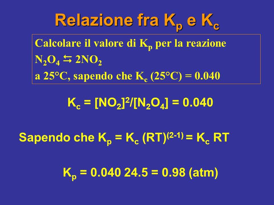 Relazione fra K p e K c K c = [NO 2 ] 2 /[N 2 O 4 ] = 0.040 Sapendo che K p = K c (RT) (2-1) = K c RT K p = 0.040 24.5 = 0.98 (atm) Calcolare il valor