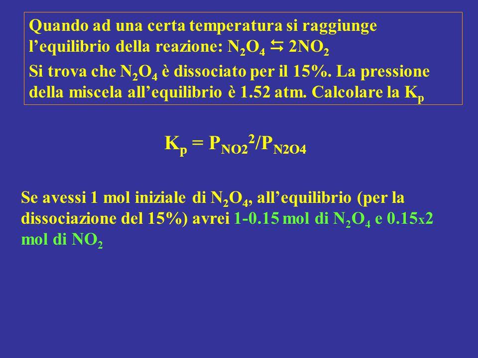 Quando ad una certa temperatura si raggiunge l'equilibrio della reazione: N 2 O 4  2NO 2 Si trova che N 2 O 4 è dissociato per il 15%. La pressione d