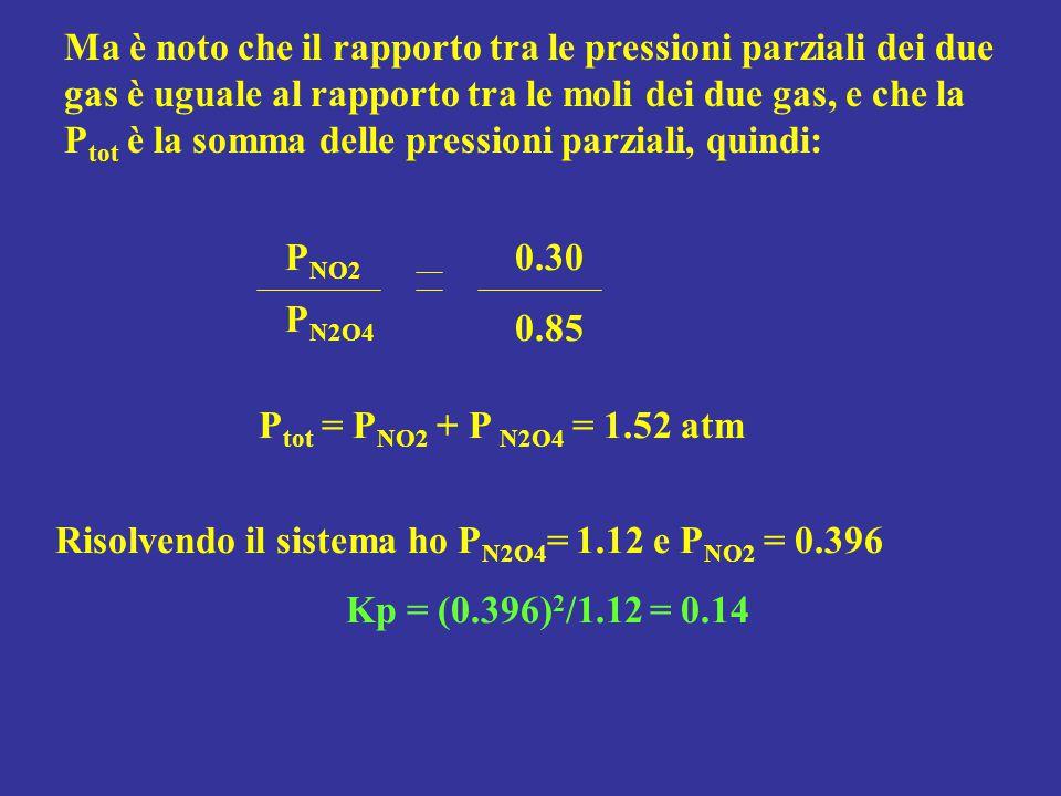 Ma è noto che il rapporto tra le pressioni parziali dei due gas è uguale al rapporto tra le moli dei due gas, e che la P tot è la somma delle pression