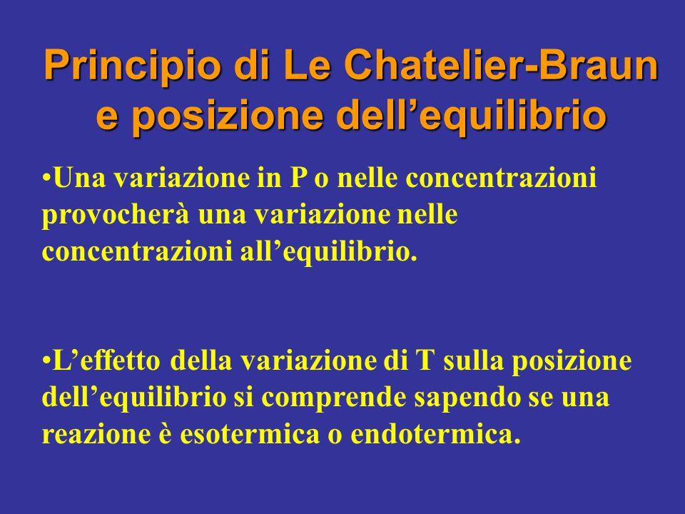 Principio di Le Chatelier-Braun e posizione dell'equilibrio Una variazione in P o nelle concentrazioni provocherà una variazione nelle concentrazioni