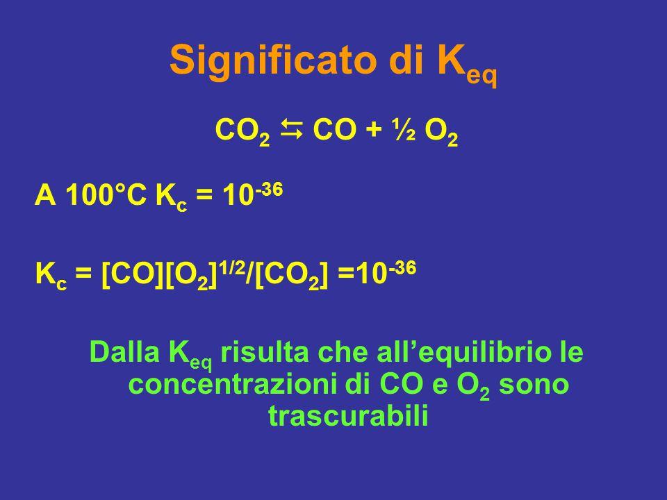Significato di K eq CO 2  CO + ½ O 2 A 100°C K c = 10 -36 K c = [CO][O 2 ] 1/2 /[CO 2 ] =10 -36 Dalla K eq risulta che all'equilibrio le concentrazio