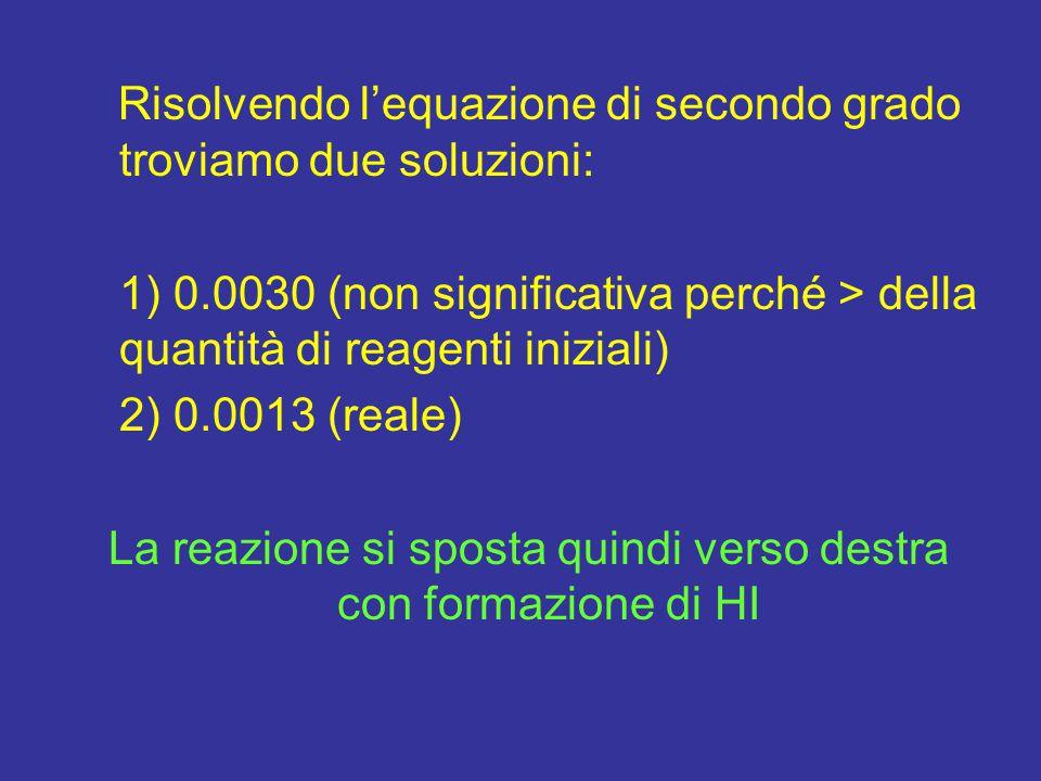 Risolvendo l'equazione di secondo grado troviamo due soluzioni: 1) 0.0030 (non significativa perché > della quantità di reagenti iniziali) 2) 0.0013 (