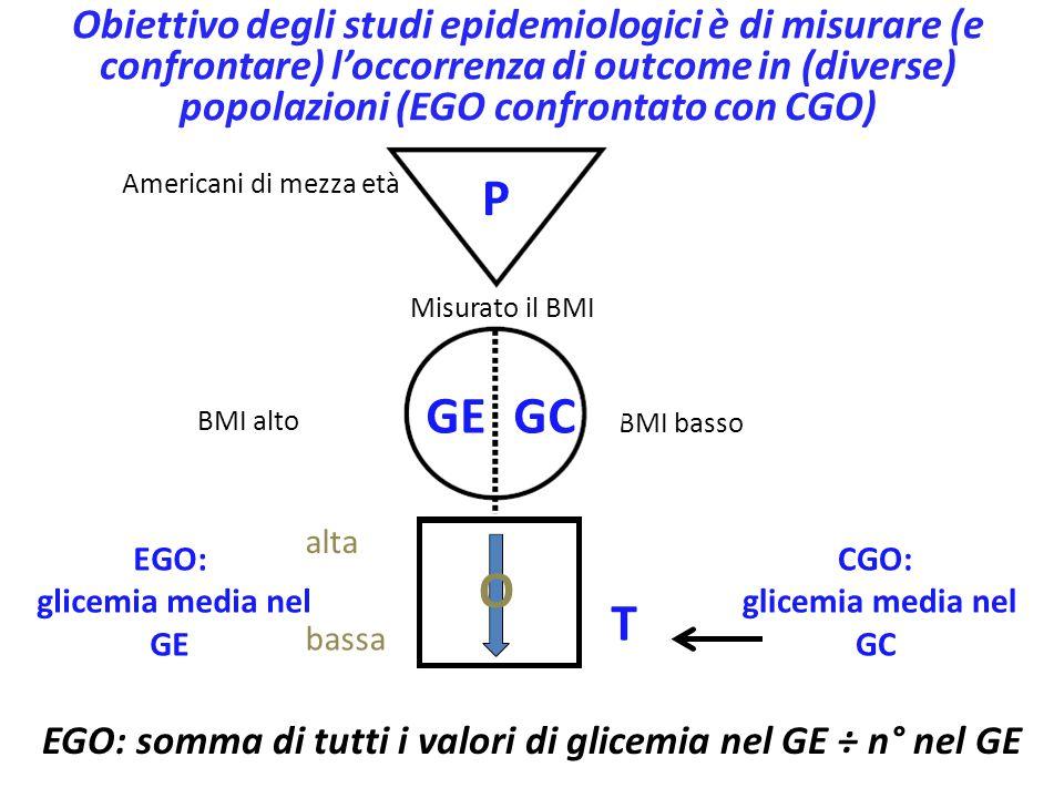 Confrontare EGO e CGO Rischio Relativo (RR) = EGO ÷ CGO Differenza di rischio (RD) = EGO – CGO Numero di pazienti da trattare/″esporre″ (NNT) = 1 ÷ RD TUTTO RIGUARDA EGO E CGO Le misure di occorrenza includono: rischio, tasso, probabilità, media incidenza, prevalenza