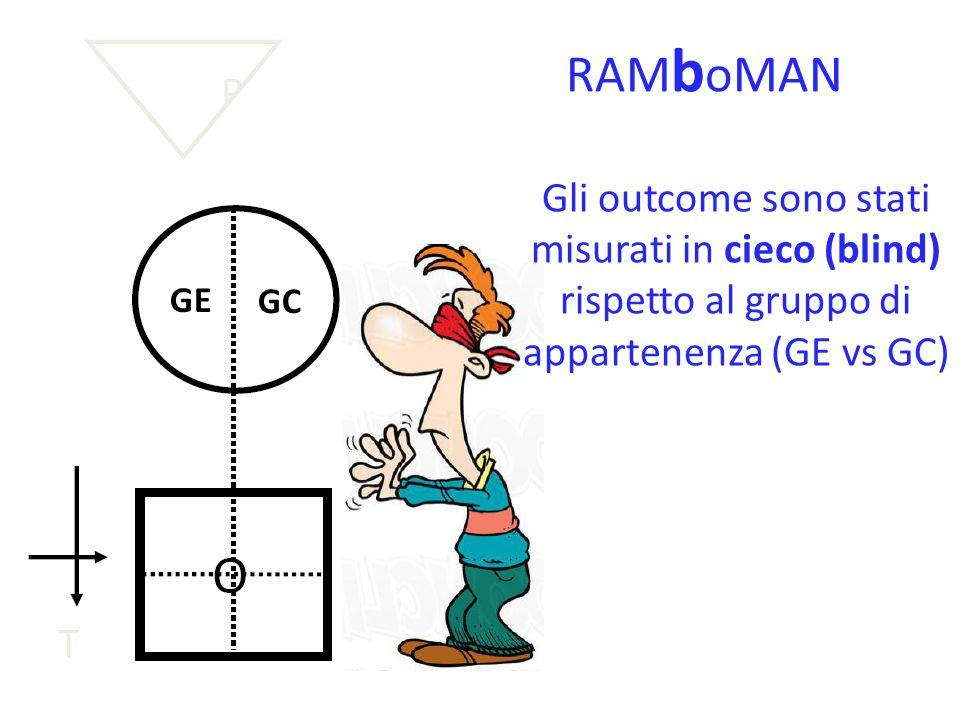 RAMb OM AN Gli outcome sono stati misurati in modo oggettivo? GEGC
