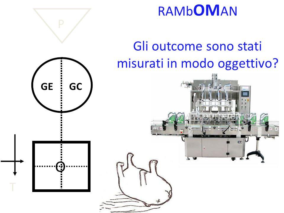 RAMboM AN L' ANalisi è stata eseguita in modo appropriato.