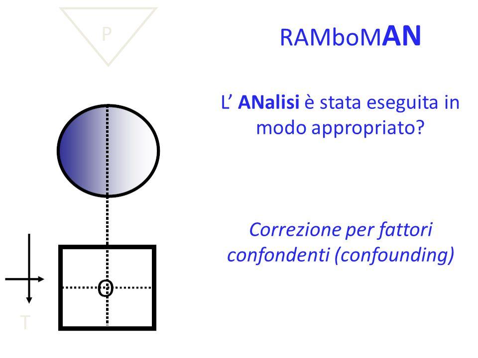 GC C GC A GE C GE A RAMboM AN L' ANalisi è stata eseguita in modo appropriato? Intention-to-treat?