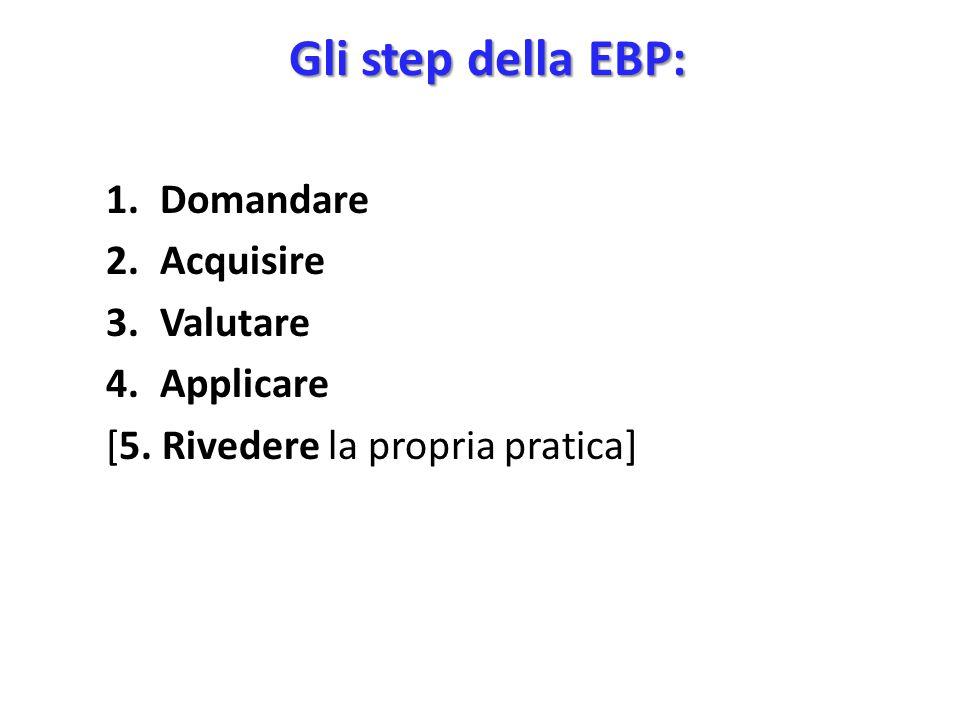 1° step della EBP: DOMANDARE – riformulare i propri quesiti in domande focalizzate sui 5 punti del PECOT P EC O T 1.Partecipanti 2.Esposizione 3.Confronto 4.Outcome 5.Tempo si no