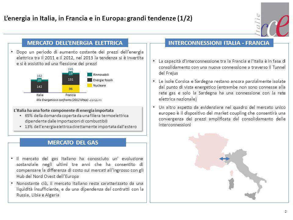 3 L'energia in Italia, in Francia e in Europa: grandi tendenze (2/2) L'esplorazione e l'estrazione di minerali nel bacino mediterraneo è in continuo aumento.