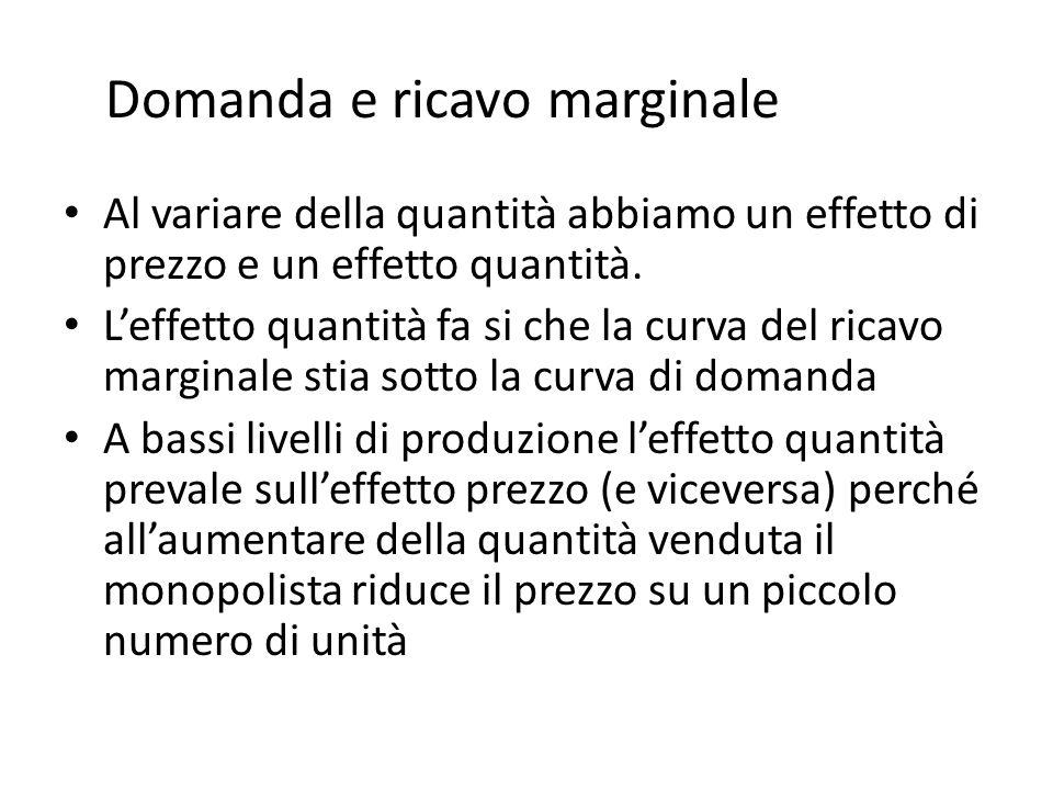 Domanda e ricavo marginale Al variare della quantità abbiamo un effetto di prezzo e un effetto quantità.
