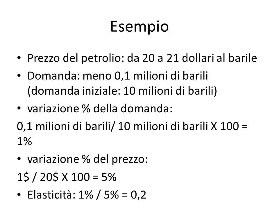 Esempio Prezzo del petrolio: da 20 a 21 dollari al barile Domanda: meno 0,1 milioni di barili (domanda iniziale: 10 milioni di barili) variazione % della domanda: 0,1 milioni di barili/ 10 milioni di barili X 100 = 1% variazione % del prezzo: 1$ / 20$ X 100 = 5% Elasticità: 1% / 5% = 0,2