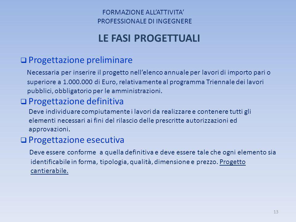 FORMAZIONE ALL'ATTIVITA' PROFESSIONALE DI INGEGNERE LE FASI PROGETTUALI  Progettazione preliminare Necessaria per inserire il progetto nell'elenco an