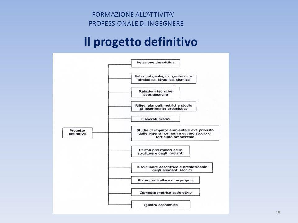FORMAZIONE ALL'ATTIVITA' PROFESSIONALE DI INGEGNERE Il progetto definitivo 15