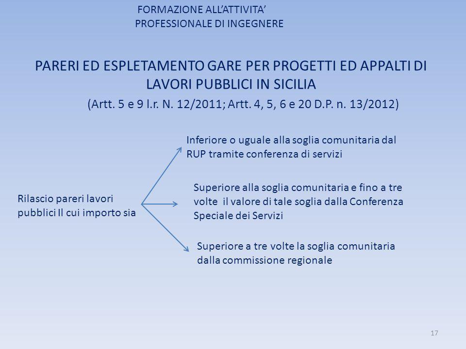FORMAZIONE ALL'ATTIVITA' PROFESSIONALE DI INGEGNERE PARERI ED ESPLETAMENTO GARE PER PROGETTI ED APPALTI DI LAVORI PUBBLICI IN SICILIA (Artt. 5 e 9 l.r