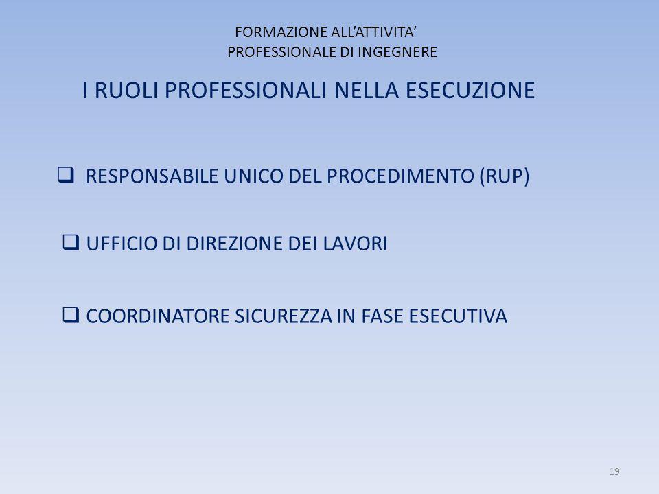 FORMAZIONE ALL'ATTIVITA' PROFESSIONALE DI INGEGNERE I RUOLI PROFESSIONALI NELLA ESECUZIONE  RESPONSABILE UNICO DEL PROCEDIMENTO (RUP)  UFFICIO DI DI