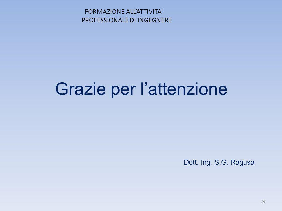 FORMAZIONE ALL'ATTIVITA' PROFESSIONALE DI INGEGNERE Grazie per l'attenzione Dott. Ing. S.G. Ragusa 29
