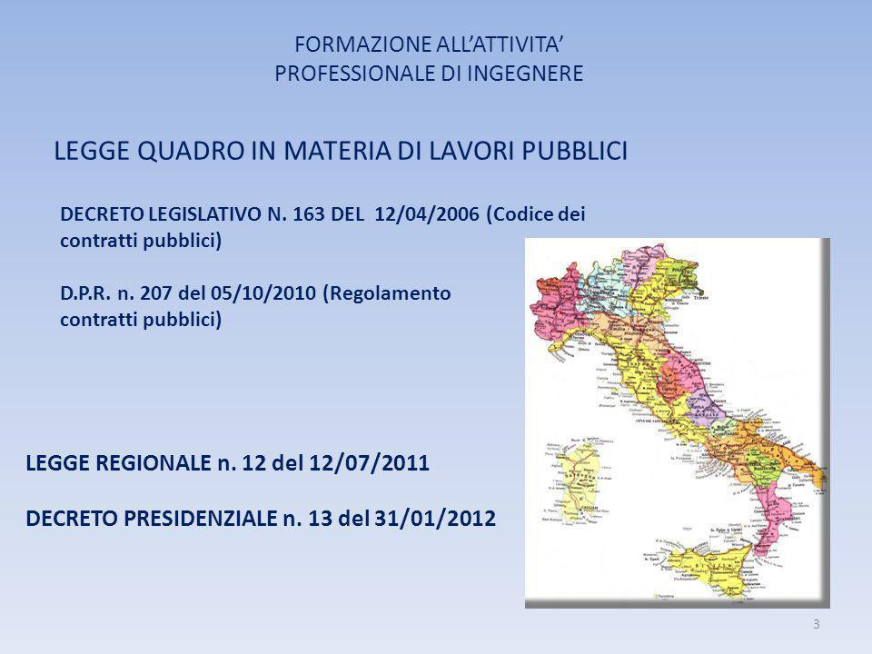 LEGGE QUADRO IN MATERIA DI LAVORI PUBBLICI DECRETO LEGISLATIVO N. 163 DEL 12/04/2006 (Codice dei contratti pubblici) D.P.R. n. 207 del 05/10/2010 (Reg