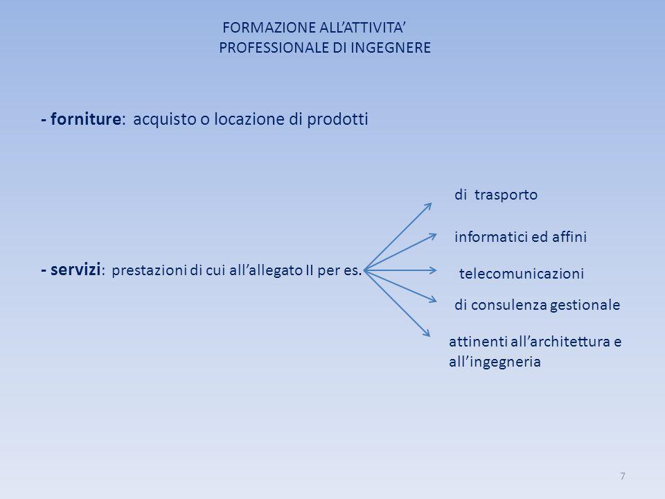 - forniture: acquisto o locazione di prodotti FORMAZIONE ALL'ATTIVITA' PROFESSIONALE DI INGEGNERE - servizi : prestazioni di cui all'allegato II per e