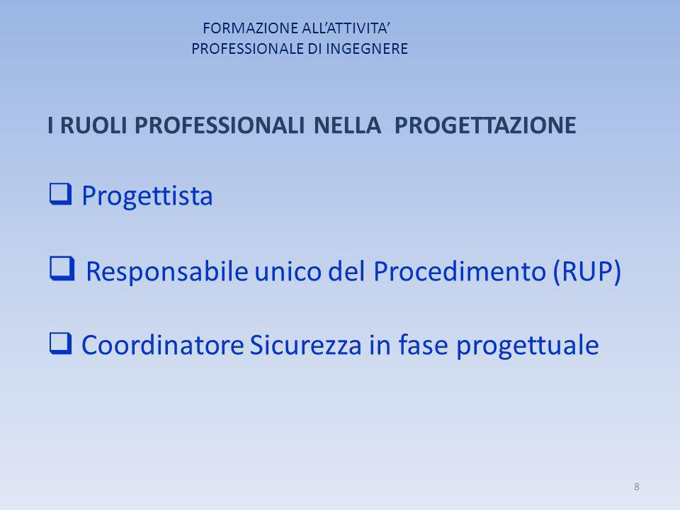 FORMAZIONE ALL'ATTIVITA' PROFESSIONALE DI INGEGNERE I RUOLI PROFESSIONALI NELLA PROGETTAZIONE  Progettista  Responsabile unico del Procedimento (RUP