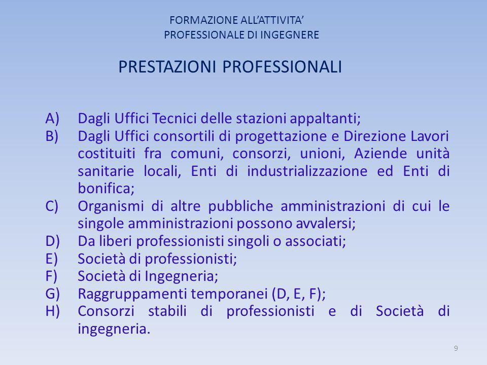 FORMAZIONE ALL'ATTIVITA' PROFESSIONALE DI INGEGNERE A)Dagli Uffici Tecnici delle stazioni appaltanti; B)Dagli Uffici consortili di progettazione e Dir