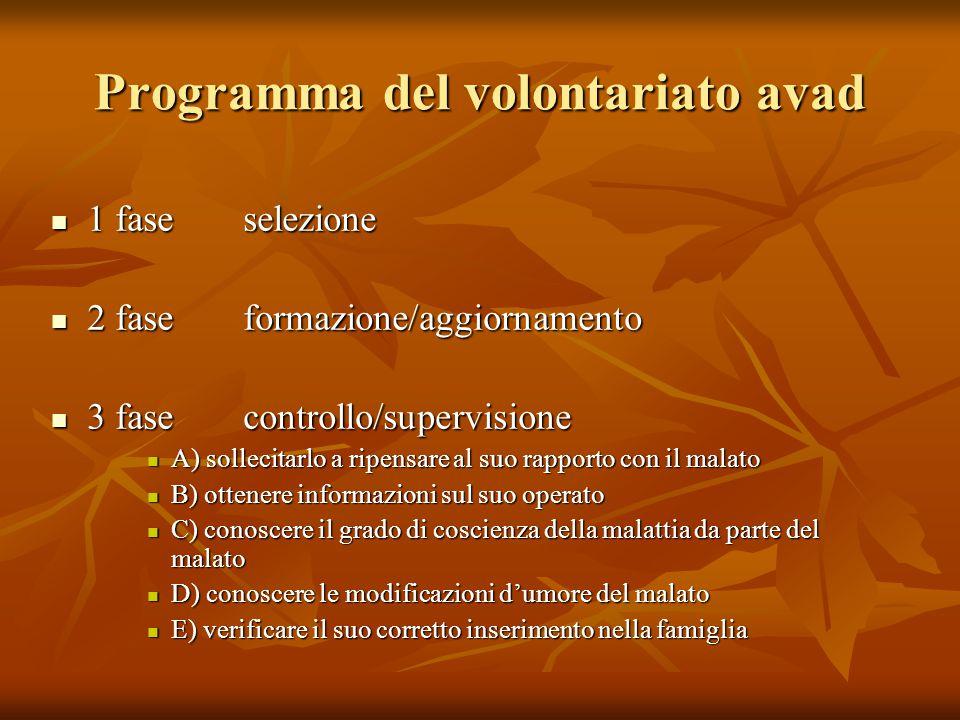 Programma del volontariato avad 1 faseselezione 1 faseselezione 2 faseformazione/aggiornamento 2 faseformazione/aggiornamento 3 fasecontrollo/supervis