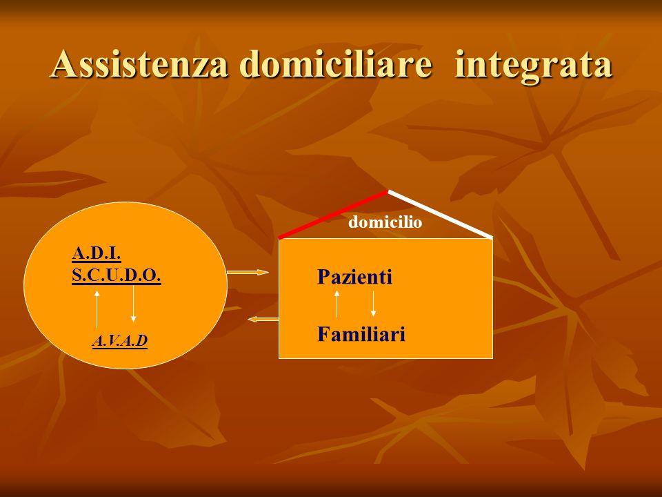 Assistenza domiciliare integrata A.D.I. S.C.U.D.O. A.V.A.D domicilio Pazienti Familiari