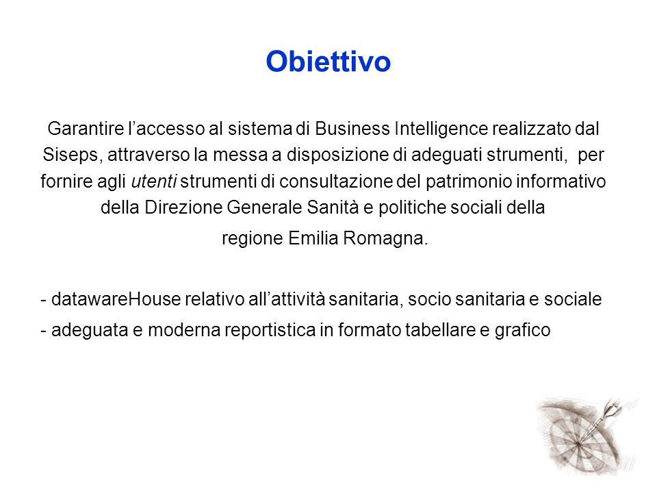 Obiettivo Garantire l'accesso al sistema di Business Intelligence realizzato dal Siseps, attraverso la messa a disposizione di adeguati strumenti, per fornire agli utenti strumenti di consultazione del patrimonio informativo della Direzione Generale Sanità e politiche sociali della regione Emilia Romagna.