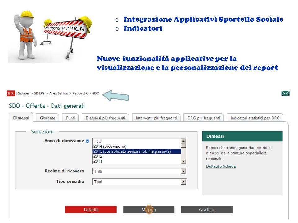 o Integrazione Applicativi Sportello Sociale o Indicatori Nuove funzionalità applicative per la visualizzazione e la personalizzazione dei report