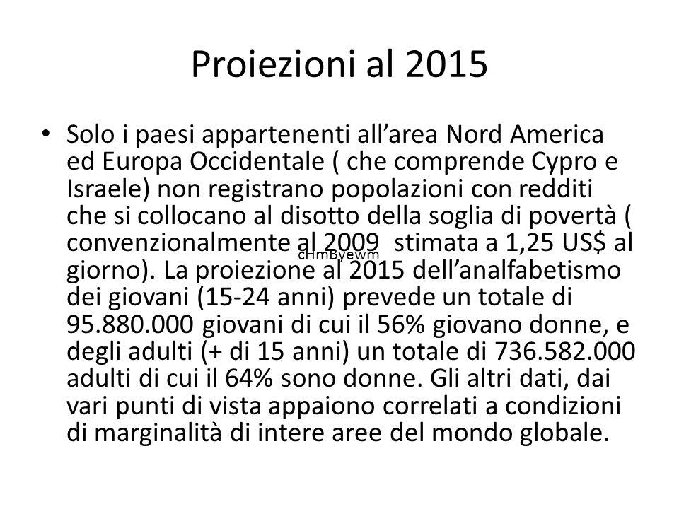 Proiezioni al 2015 Solo i paesi appartenenti all'area Nord America ed Europa Occidentale ( che comprende Cypro e Israele) non registrano popolazioni con redditi che si collocano al disotto della soglia di povertà ( convenzionalmente al 2009 stimata a 1,25 US$ al giorno).