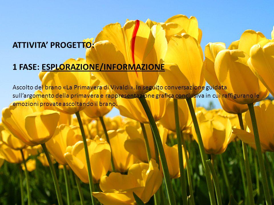 ATTIVITA' PROGETTO: 1 FASE: ESPLORAZIONE/INFORMAZIONE Ascolto del brano «La Primavera di Vivaldi». In seguito conversazione guidata sull'argomento del