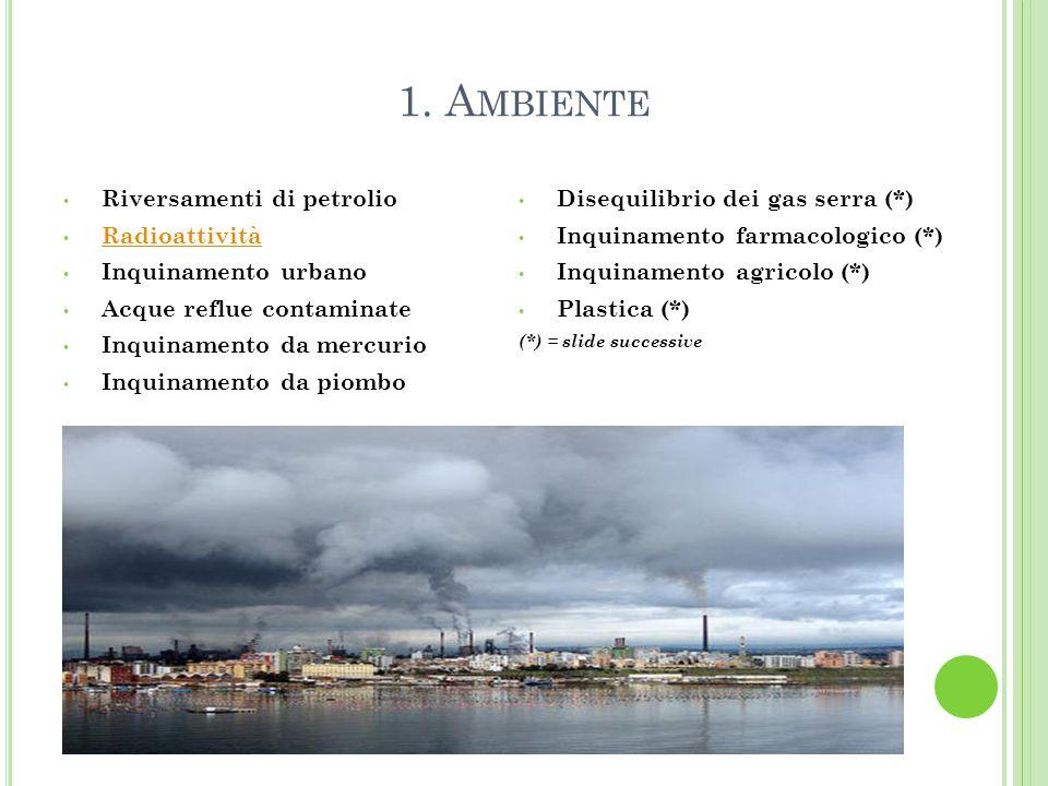 1. A MBIENTE Riversamenti di petrolio Radioattività Inquinamento urbano Acque reflue contaminate Inquinamento da mercurio Inquinamento da piombo Diseq