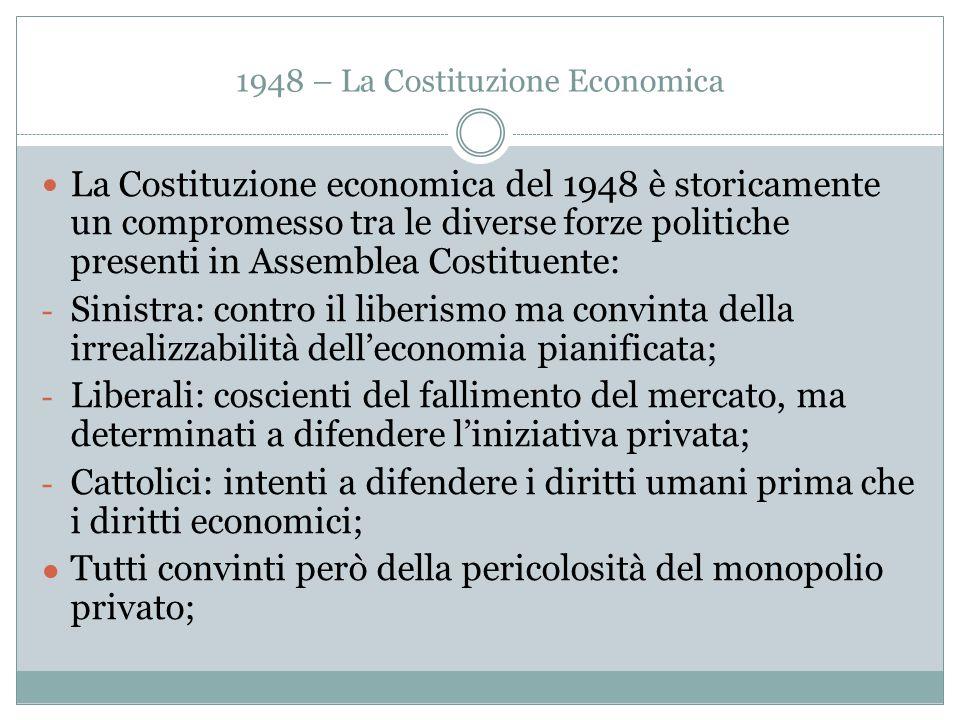 1948 – La Costituzione Economica La Costituzione economica del 1948 è storicamente un compromesso tra le diverse forze politiche presenti in Assemblea