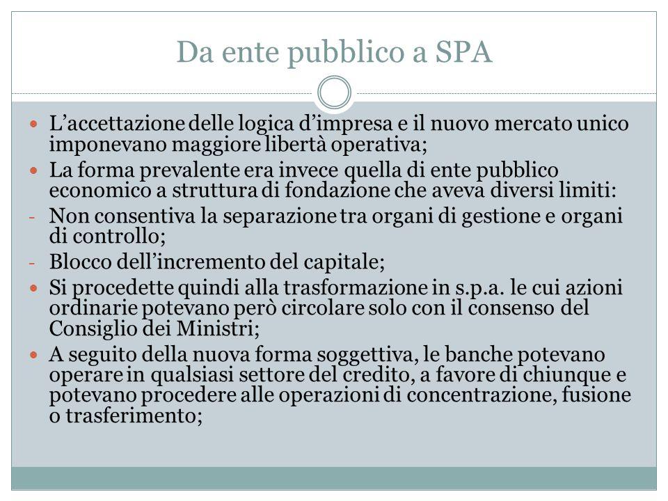 Da ente pubblico a SPA L'accettazione delle logica d'impresa e il nuovo mercato unico imponevano maggiore libertà operativa; La forma prevalente era i