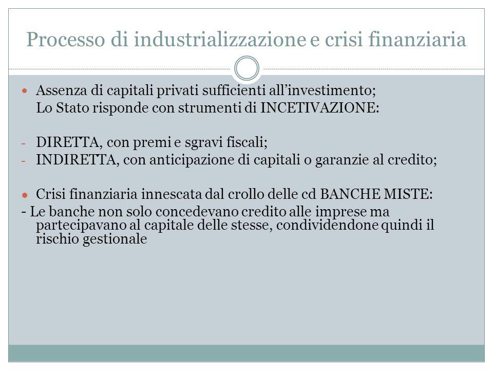 Processo di industrializzazione e crisi finanziaria Assenza di capitali privati sufficienti all'investimento; Lo Stato risponde con strumenti di INCET