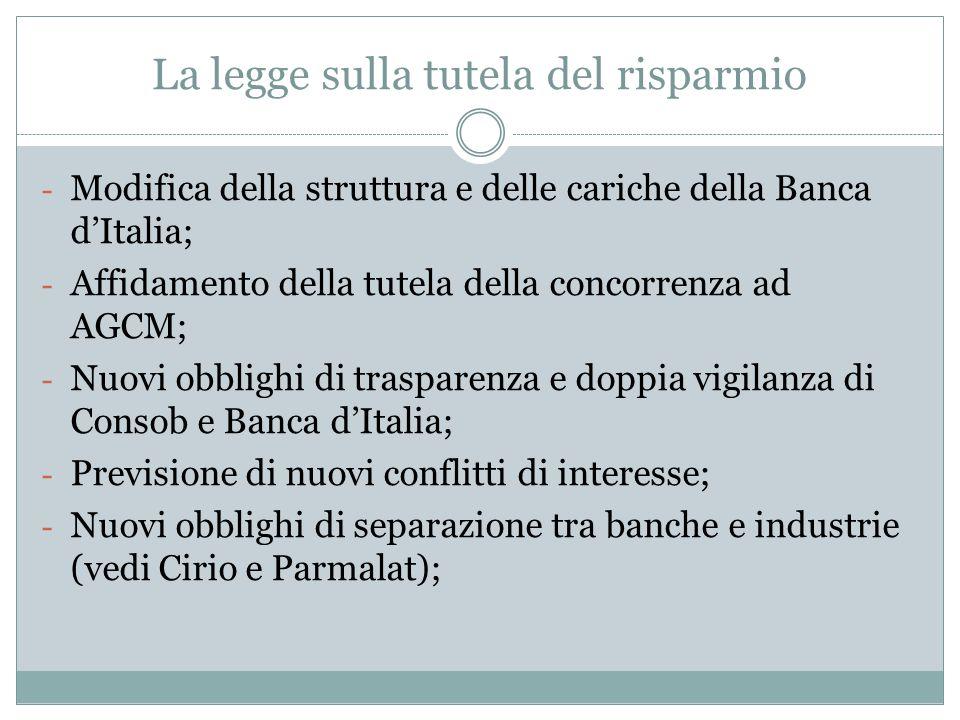 La legge sulla tutela del risparmio - Modifica della struttura e delle cariche della Banca d'Italia; - Affidamento della tutela della concorrenza ad A