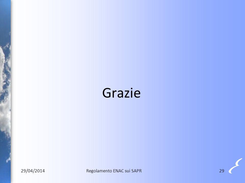 29 Grazie 29/04/2014Regolamento ENAC sui SAPR
