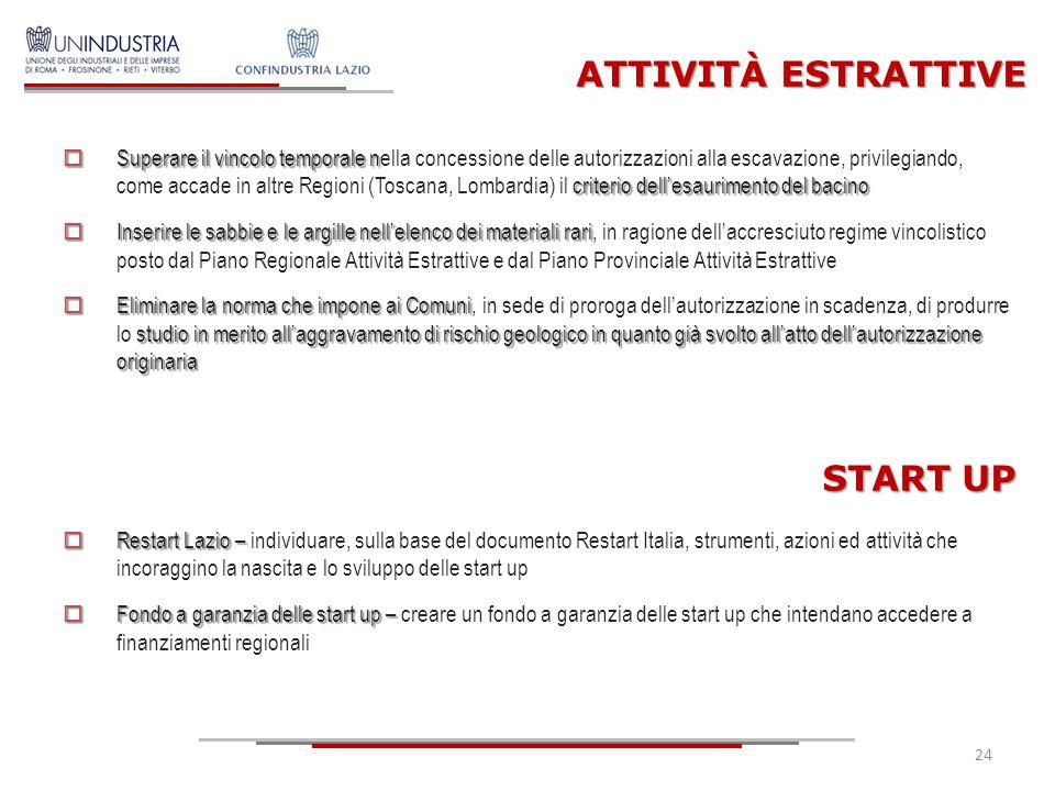 24  Restart Lazio–  Restart Lazio – individuare, sulla base del documento Restart Italia, strumenti, azioni ed attività che incoraggino la nascita e