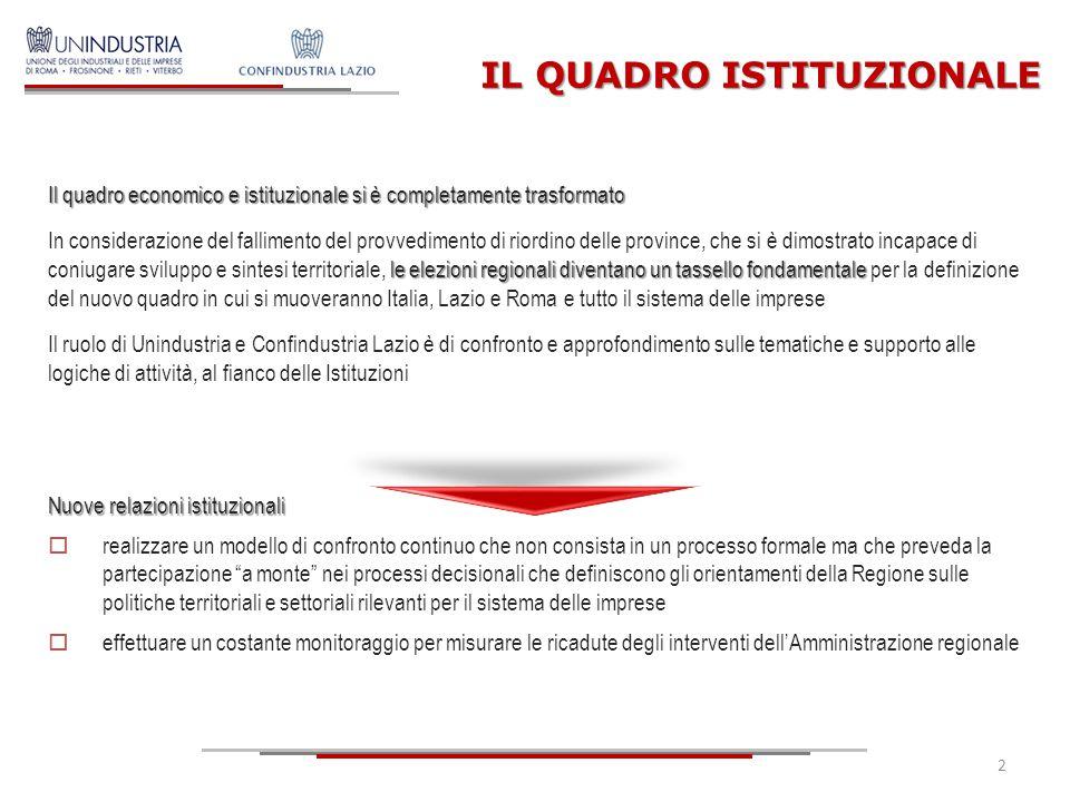 FONDI STRUTTURALI perdurare comunque di aree depresse  Prevedere interventi che tengano conto dell'inserimento della Regione Lazio tra quelle «competitive» e del perdurare comunque di aree depresse già identificate con l'art.