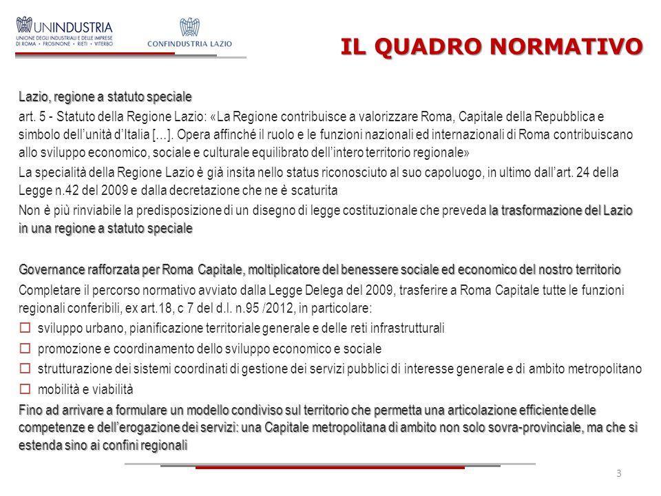 3 IL QUADRO NORMATIVO Lazio, regione a statuto speciale art. 5 - Statuto della Regione Lazio: «La Regione contribuisce a valorizzare Roma, Capitale de
