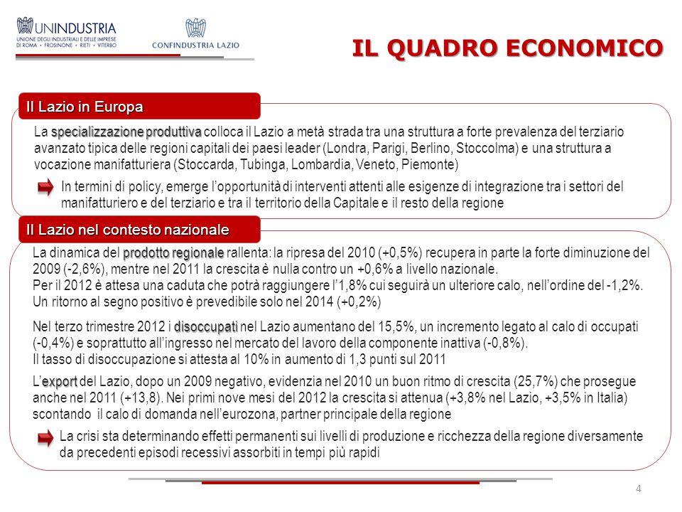 Il Lazio in Europa specializzazione produttiva La specializzazione produttiva colloca il Lazio a metà strada tra una struttura a forte prevalenza del
