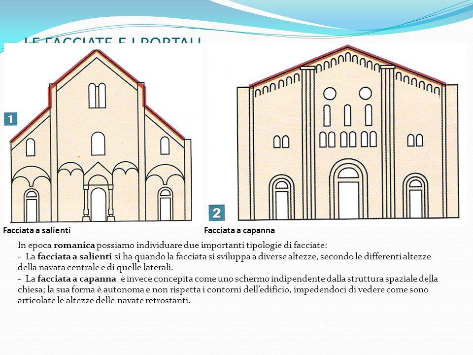 LE FACCIATE E I PORTALI Facciata a salienti In epoca romanica possiamo individuare due importanti tipologie di facciate: - La facciata a salienti si h