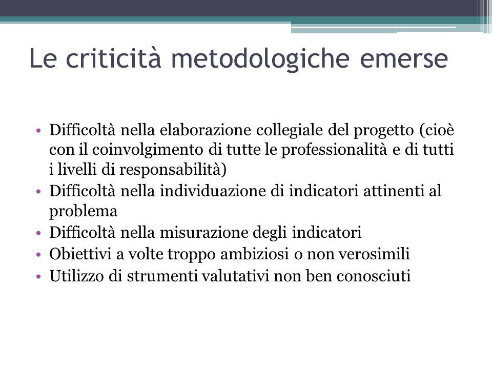 Le criticità metodologiche emerse Difficoltà nella elaborazione collegiale del progetto (cioè con il coinvolgimento di tutte le professionalità e di t